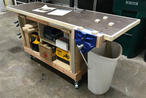 finally posting   project  workbench