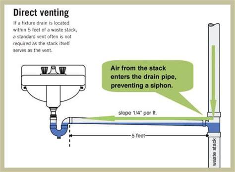 Distance Between Drain Pipe On Floor And Sink Drain Basket - plumbing vents code definitions specs