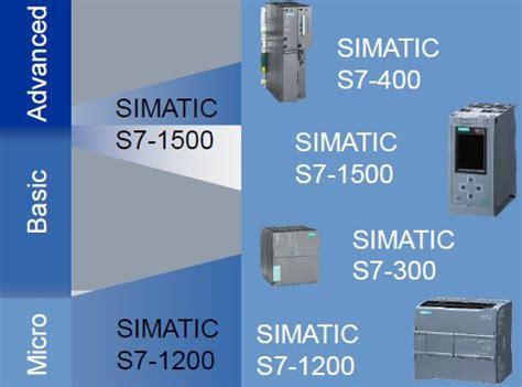 Plc Siemens S7 1200 Cpu1217c co n 225 s 芻ek 225 na podzim 2013 u plc simatic s7 1200