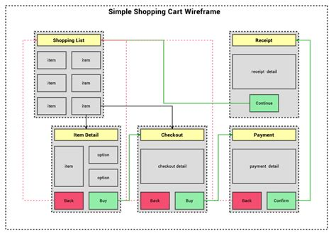 visio wireframe template 28 images visio 2010