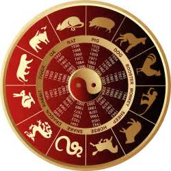 chinesische le horoscope 2017