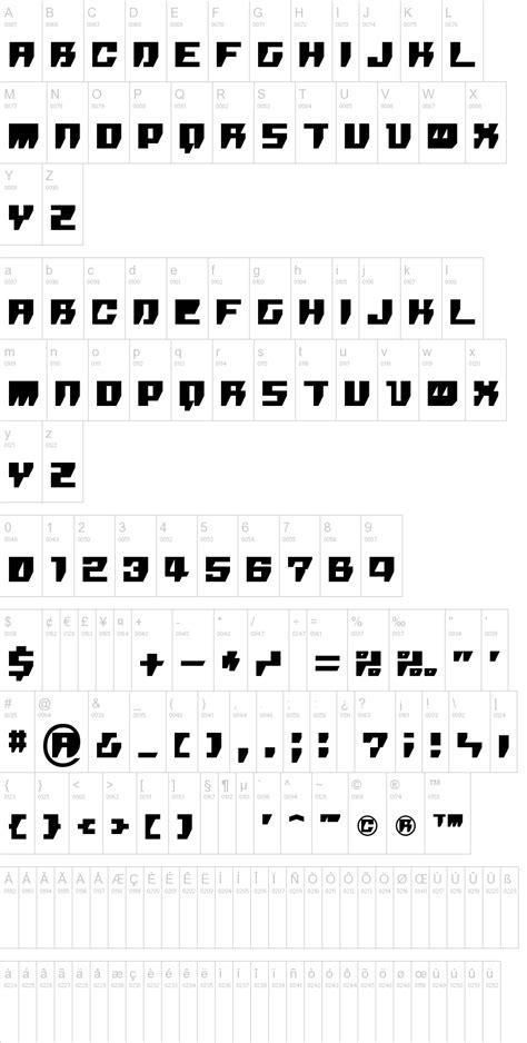 dafont destroy x rpg refont com font fonts photoshop font tool action
