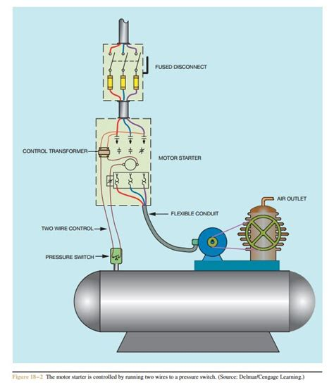 single phase compressor wiring schematics phase