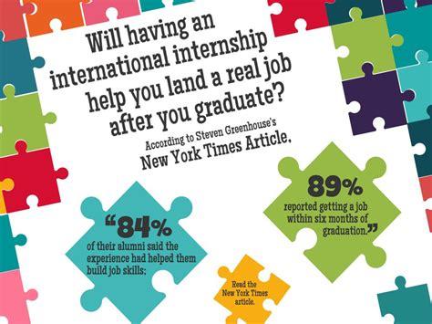 New York Times Mba Internship jinternship new york times internships abroad