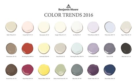 color trends 2016 color of the year and trends inspiration academy farby benjamin paints