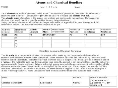 Chemical Bonds Ionic Bonds Worksheet by Chemical Bonding Worksheet Lesupercoin Printables Worksheets