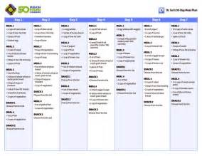 Healthy Meal Planner Template 30 Day Healthy Meal Plan 30 Day Meal Plan Health