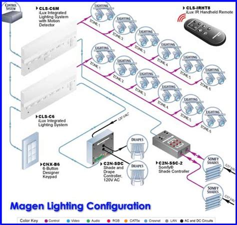light system for home images