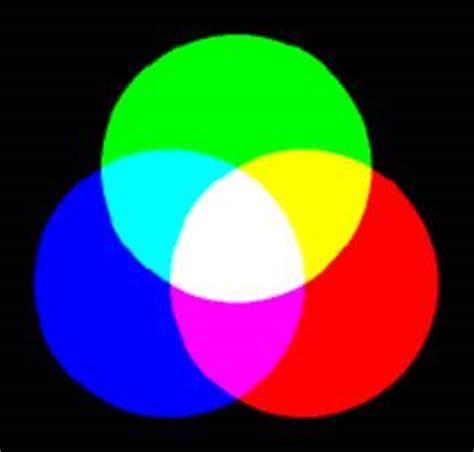 welche farben ergeben blau kapitel 3 2 8 farbraum und datei