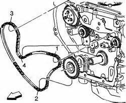 saturn sky engine diagram get free image about wiring diagram