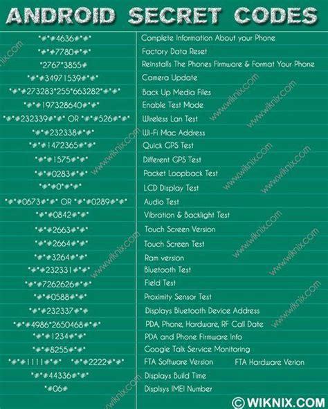 good hack ideas code best 20 secret code ideas on pinterest just in abc