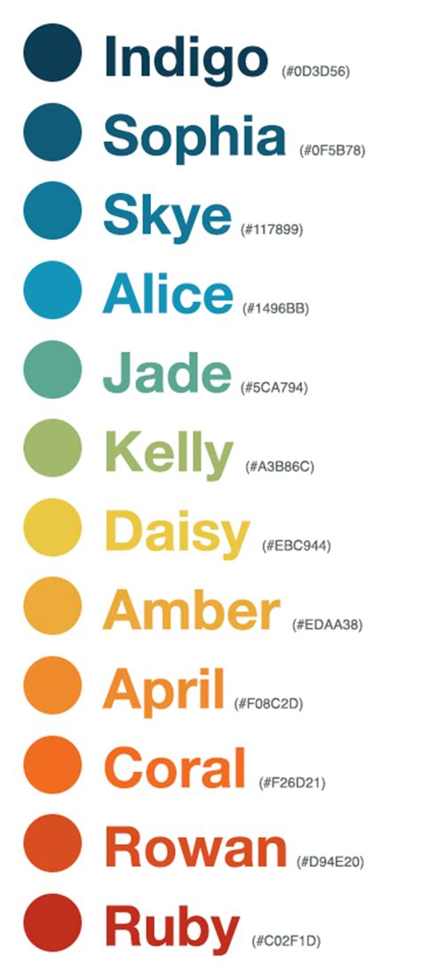 colorful names giving colors more colorful names viget
