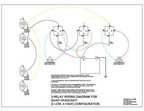 wiring diagram pj trailer wiring get free image about wiring diagram