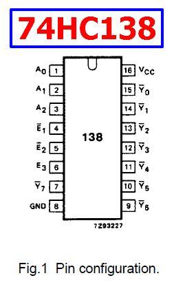 hc datasheet     decoderdemultiplexer