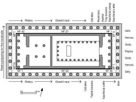 greek temple floor plan 301 moved permanently