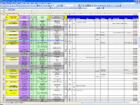 excel business spreadsheet templates excel spreadsheets templates for small business and excel