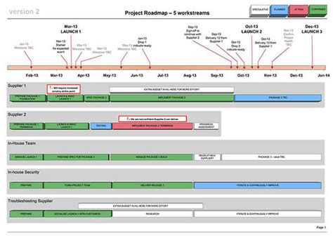 visio roadmap template business docs uk on quot classic visio project