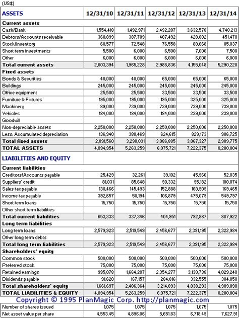 Restaurant Balance Sheet Template by Business Plan Projected Balance Sheet