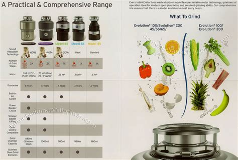 cuisine ni輟ise insinkerator food waste disposer models