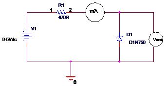 diode characteristics experiment procedure tech lab experiment 3 v i characteristics of semiconductor diode ge and si