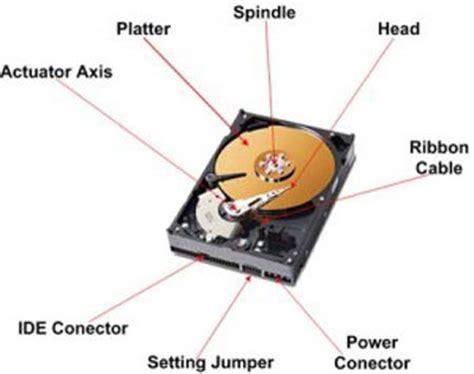 Dan Fungsi Hardisk 500gb pengertian harddisk dan fungsinya diulas lebih lengkap pengertian apapun
