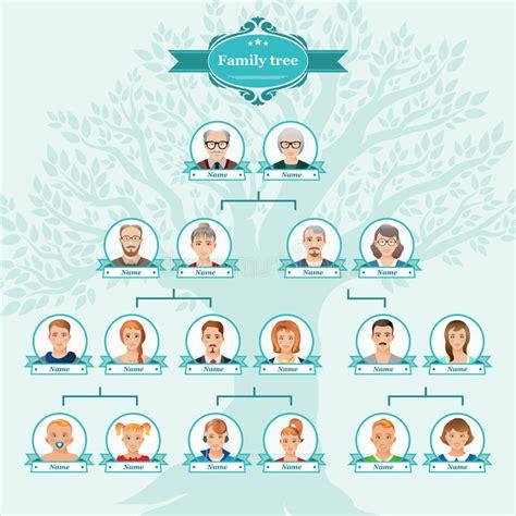 imagenes de la familia para arbol genealogico 193 rbol geneal 243 gico de su familia stock de ilustraci 243 n