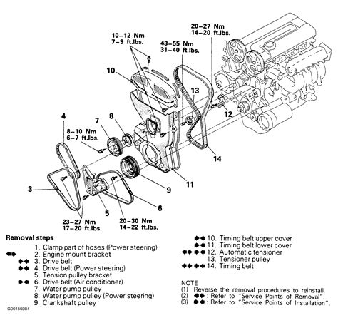 1990 eagle talon t belt replacement 2007 lincoln navigator transmission diagram html imageresizertool com