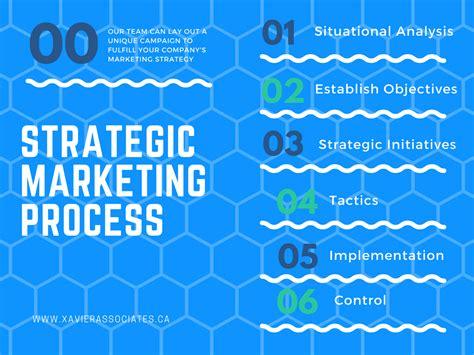 Strategic Marketing strategic marketing plan xavier associates