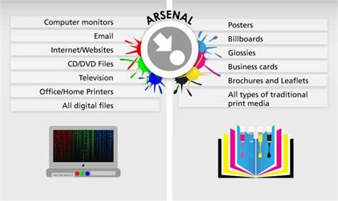 imagenes para web rgb o cmyk diferencia entre cmyk y rgb explicada en una infograf 237 a