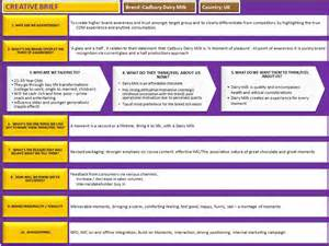 creative brief and more yellow purple brown