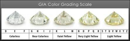 color scale for diamonds color grades mid house of diamonds