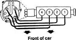 spark diagram solved fixya