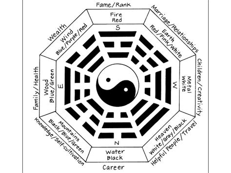 feng shui home feng shui basics for your home