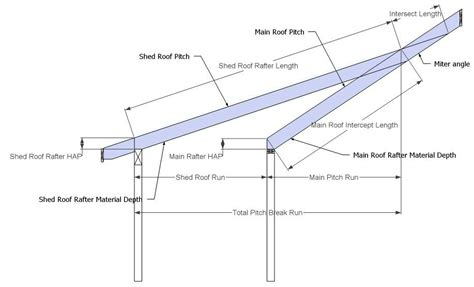 Shed Roof Pitch by Shed Roof Pitch Design Pdf Shed Plans 12 215 12 Free