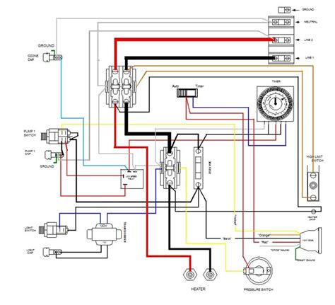 wiring diagram for 220 tub gfci wiring get free