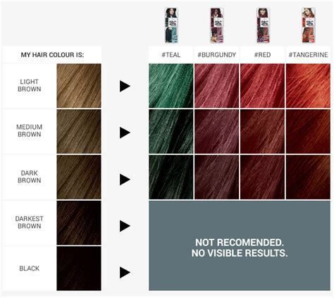 yellow color shades w r i t e w o r l d colors pinterest red hair color chart shades search results fun