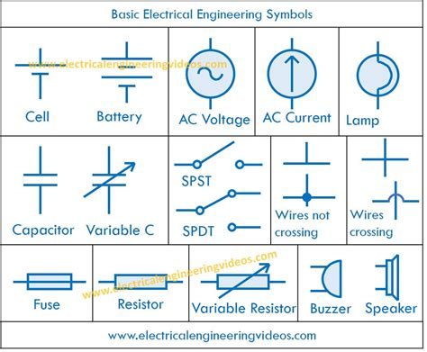 basic electrical engineering symbols sheet electrical
