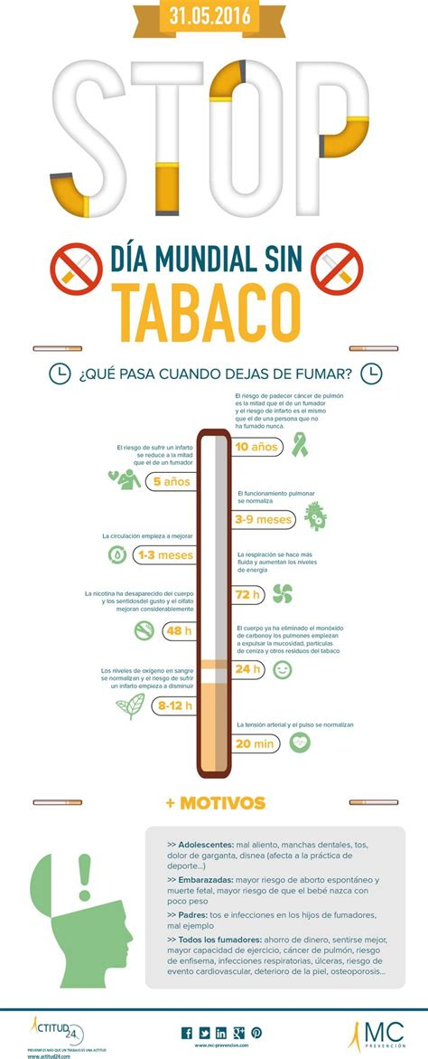 Detox Cigarro by 63 Best Images About Infograf 237 As Prl On