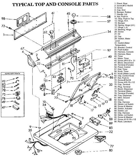 kenmore 90 series washer parts diagram belt drive washer help appliance aid with regard to