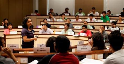 Pre Mba Courses In India by 7 Best Mba Colleges In Hyderabad Fees Placements And