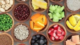 Food Food Amp Nutrition