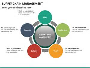 supply chain management template supply chain management powerpoint template sketchbubble
