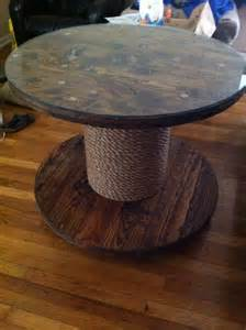 Patio Furniture Ft Lauderdale Wire Spool Dining Table Motorcycle Review And Galleries