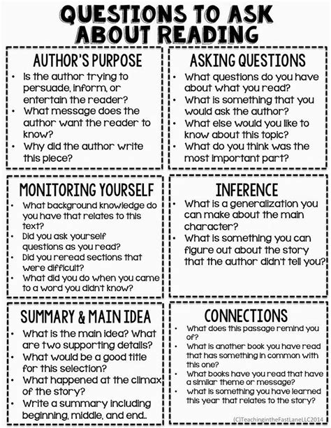 Themes For Reading Response | 371 best images about reading response ideas on pinterest