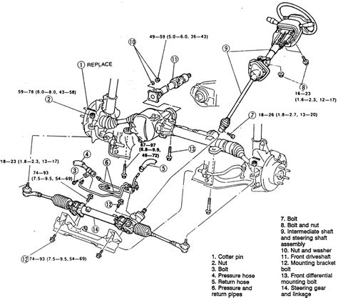 Steering Rack And Pinion Replacement by Repair Guides Steering Power Rack And Pinion