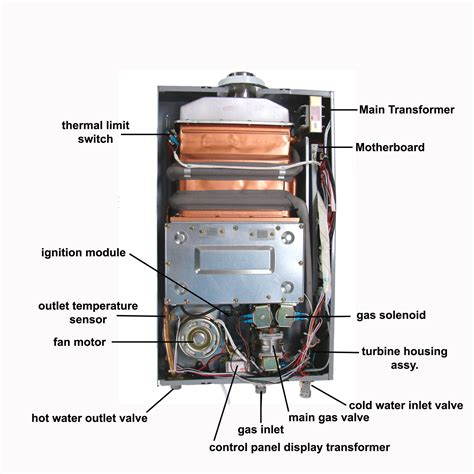 Water Heater Listrik Tankless bosch tankless water heater best bosch tankless water