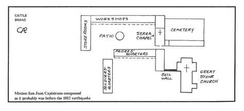 mission san luis rey de francia floor plan awesome mission san luis rey de francia floor plan gallery