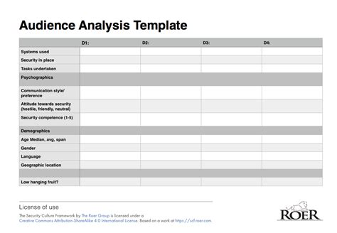target market analysis template template audience analysis