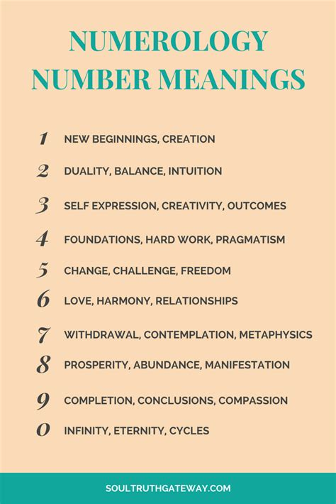 pattern sequence meaning how to interpret repeating number sequences numerology
