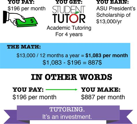 What S Better For Getting A A Cpa Or Mba by How To Calculate And Improve High School Gpa